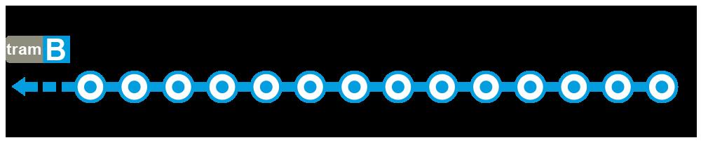 Schéma ligne B
