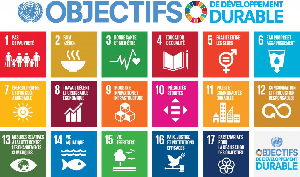 Visuels Objectifs ONU Agenda 2030